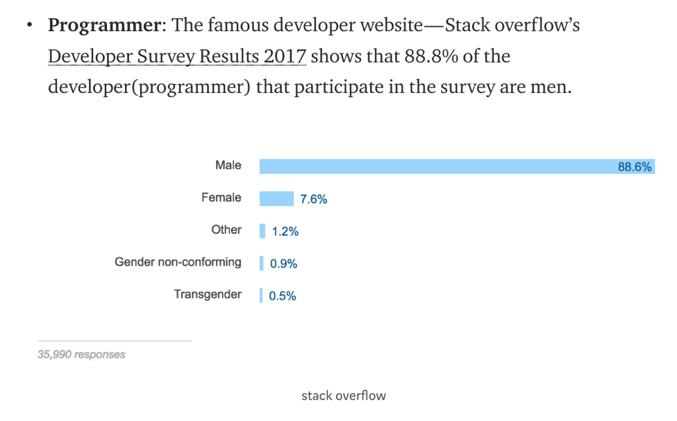 Stack overflow's developer survey results from 2017